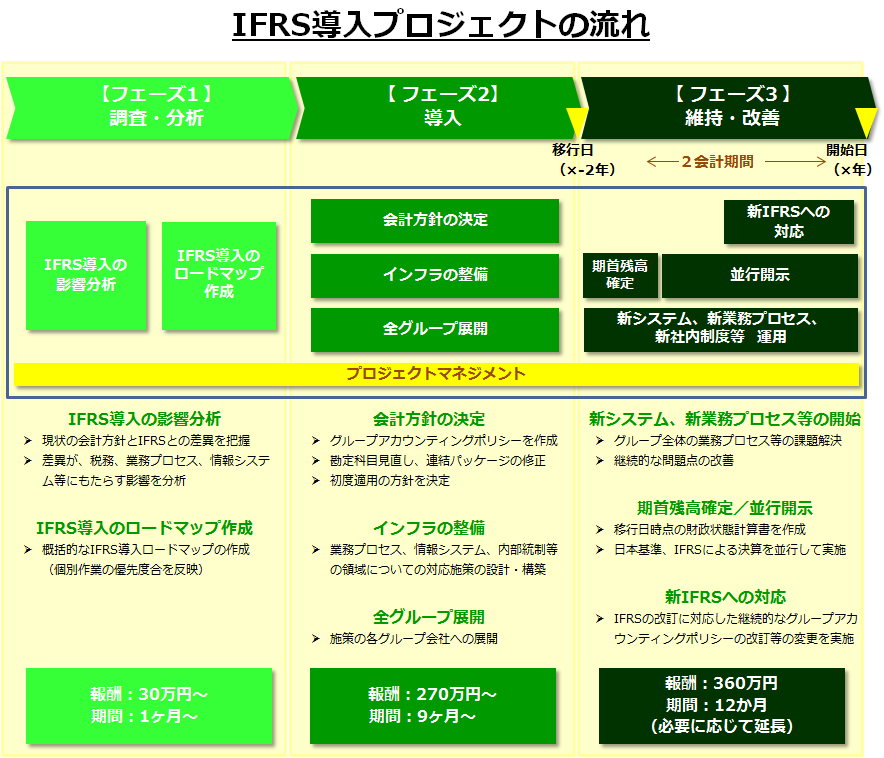 IFRS image.png